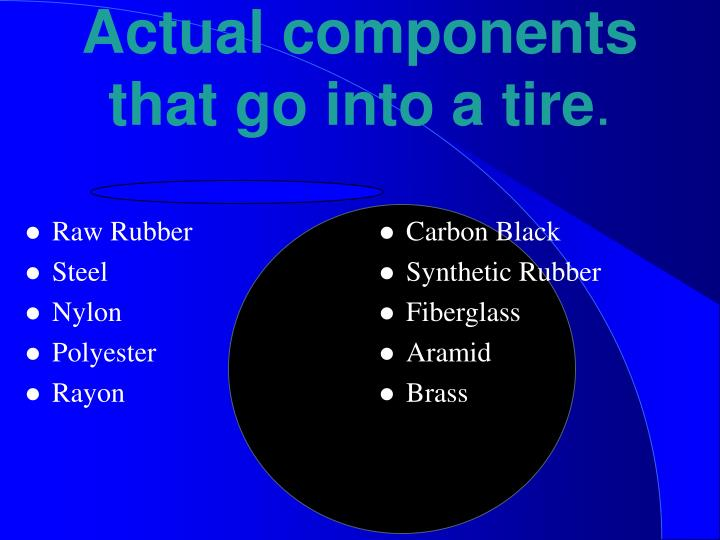Actual components that go into a tire