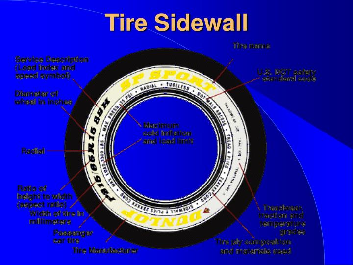 Tire Sidewall