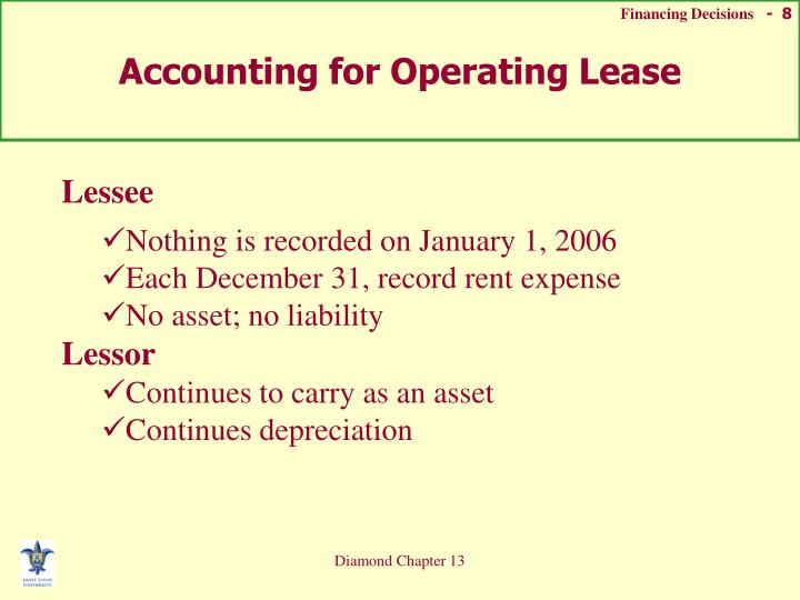 Accounting for Operating Lease