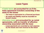 lease types