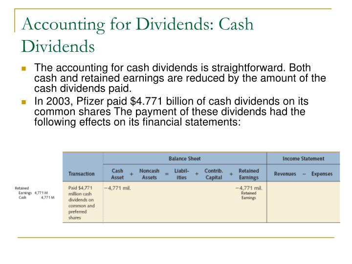 Accounting for Dividends: Cash Dividends