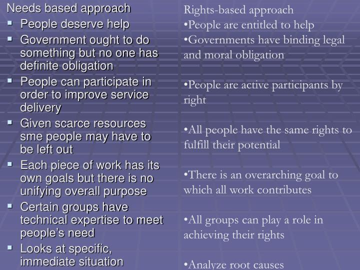 Rights-based approach