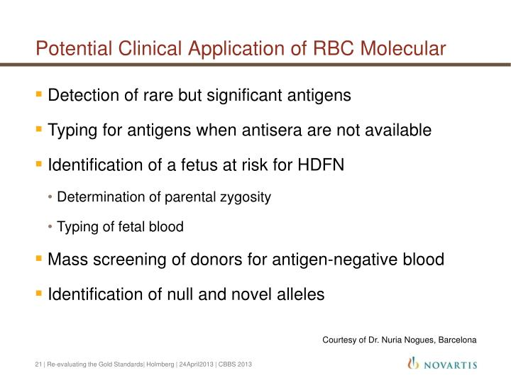 Potential Clinical Application of RBC Molecular