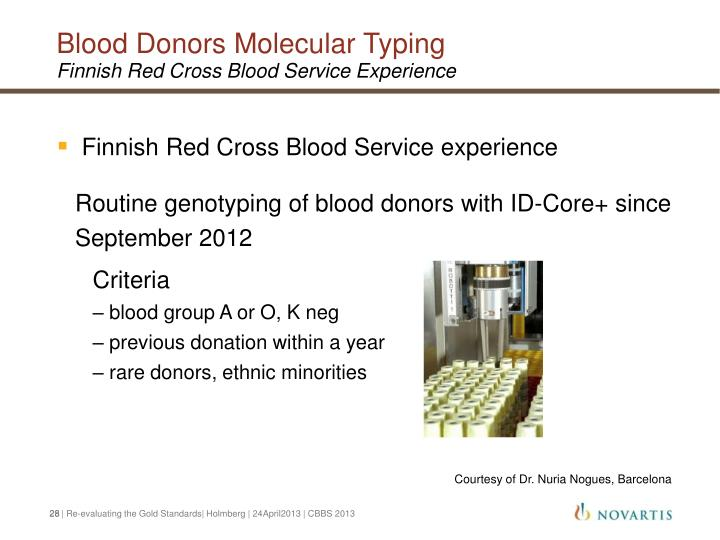 Blood Donors Molecular Typing