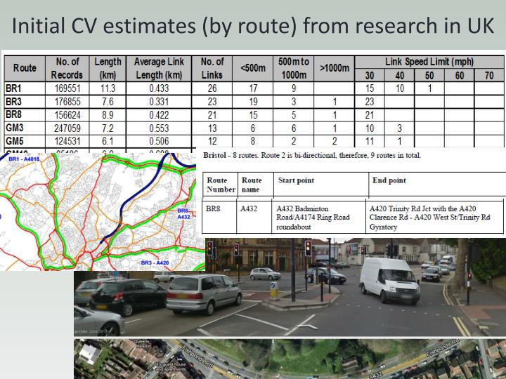 Initial CV estimates (by route) from research in UK