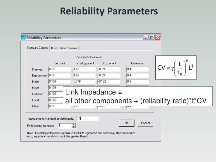 Reliability Parameters