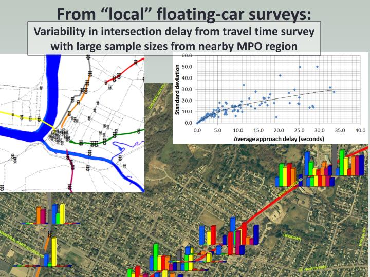 "From ""local"" floating-car surveys:"