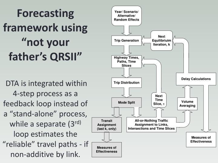 "Forecasting framework using ""not your father's QRSII"""