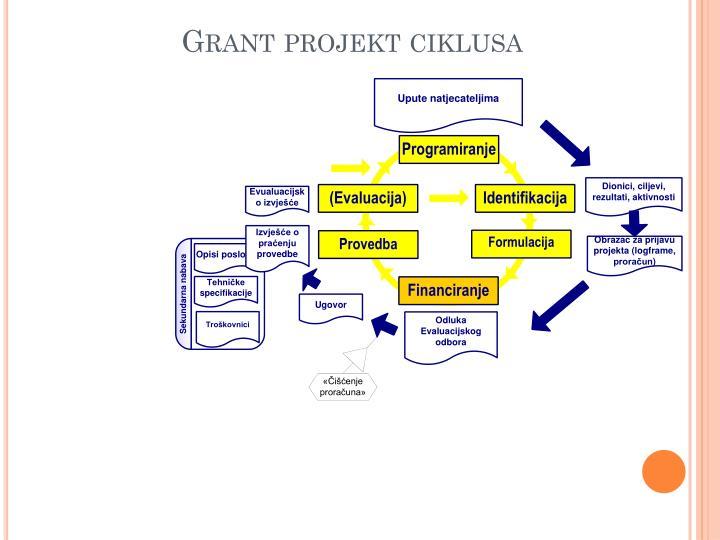 Grant projekt ciklusa