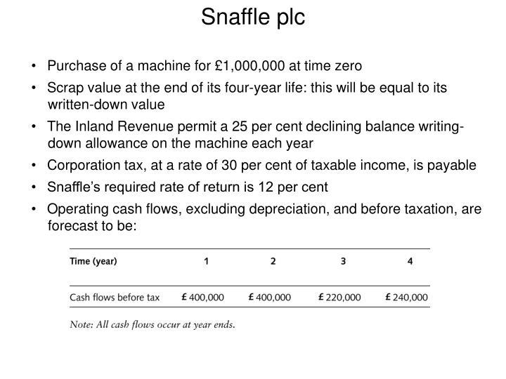 Snaffle plc