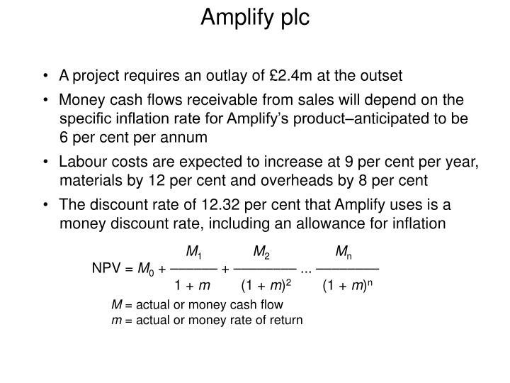 Amplify plc
