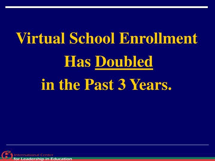 Virtual School Enrollment