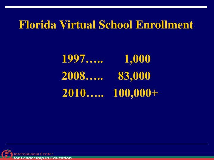 Florida Virtual School Enrollment