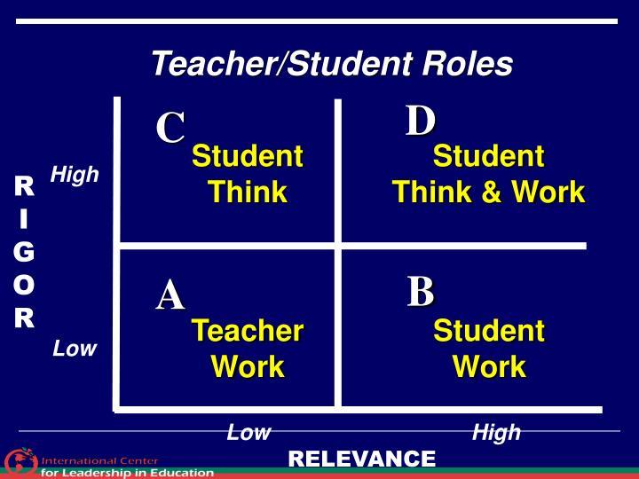 Teacher/Student Roles