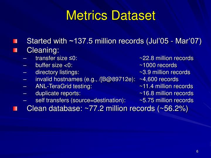 Metrics Dataset