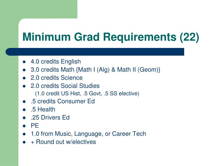 Minimum Grad Requirements (22)