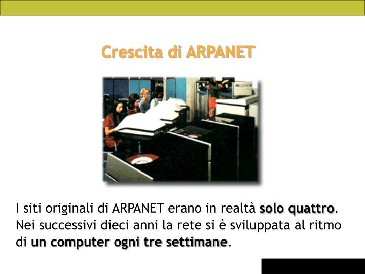 Crescita di ARPANET