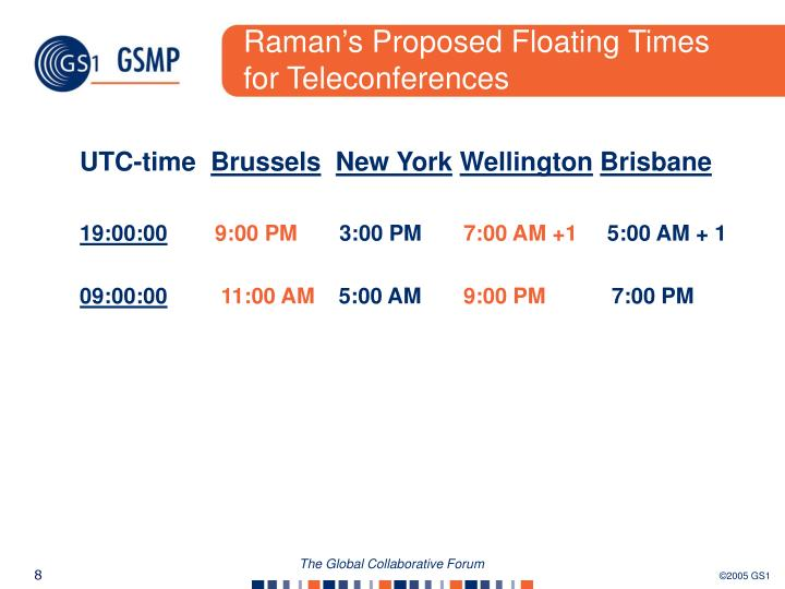 Raman's Proposed Floating Times for Teleconferences