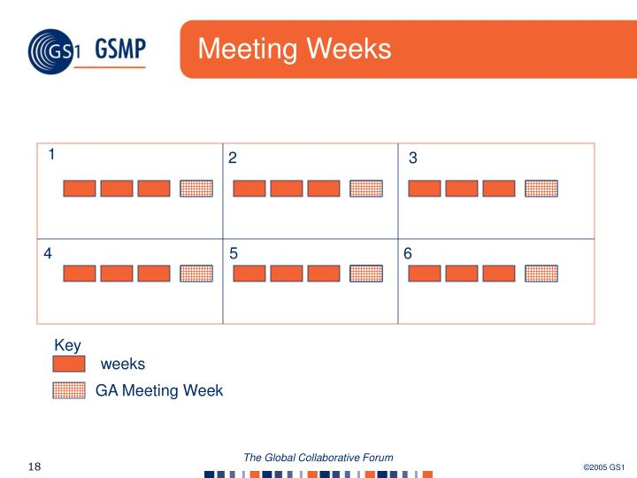 Meeting Weeks