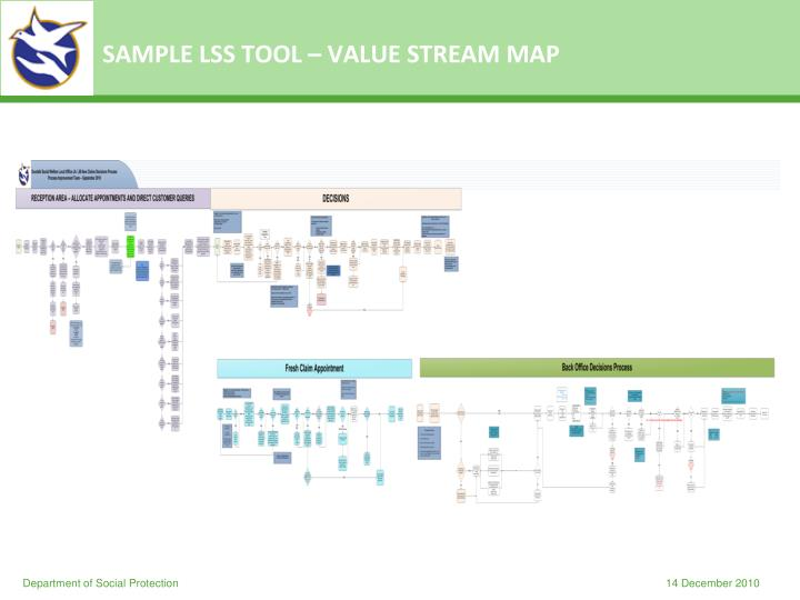 SAMPLE LSS TOOL – VALUE STREAM MAP