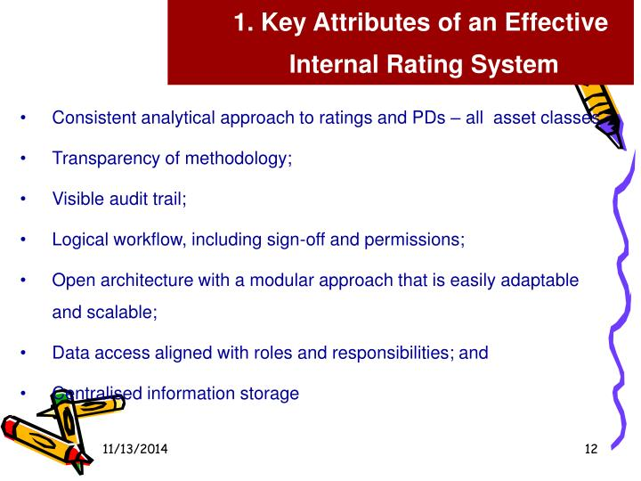 1. Key Attributes of an Effective