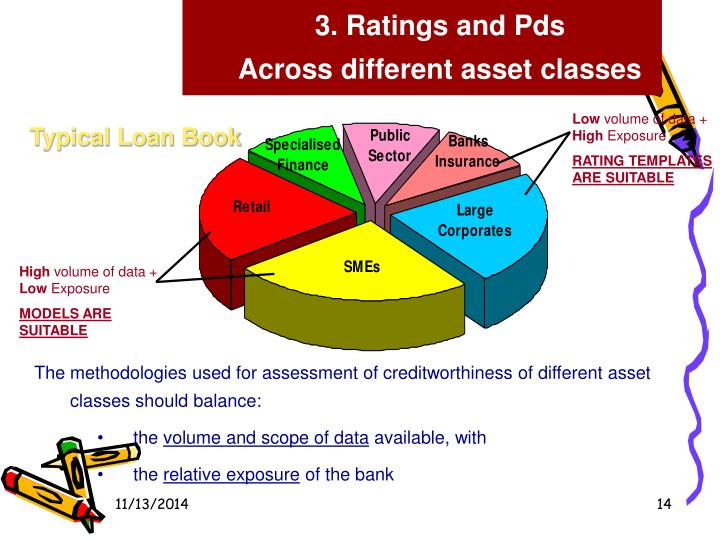 3. Ratings and Pds