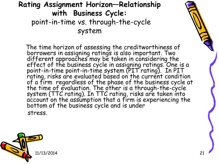 Rating Assignment Horizon—Relationship with  Business Cycle: