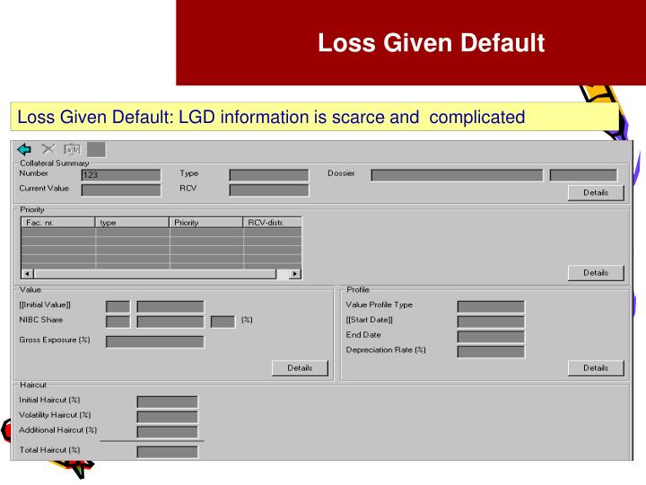 Loss Given Default