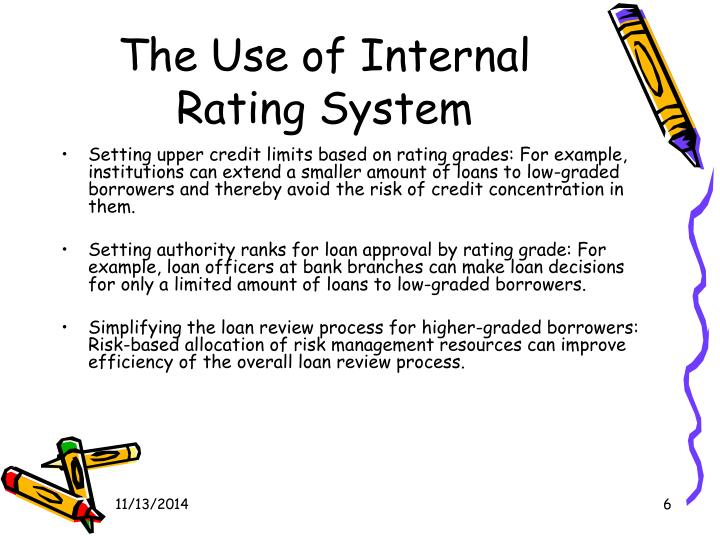 The Use of Internal Rating System