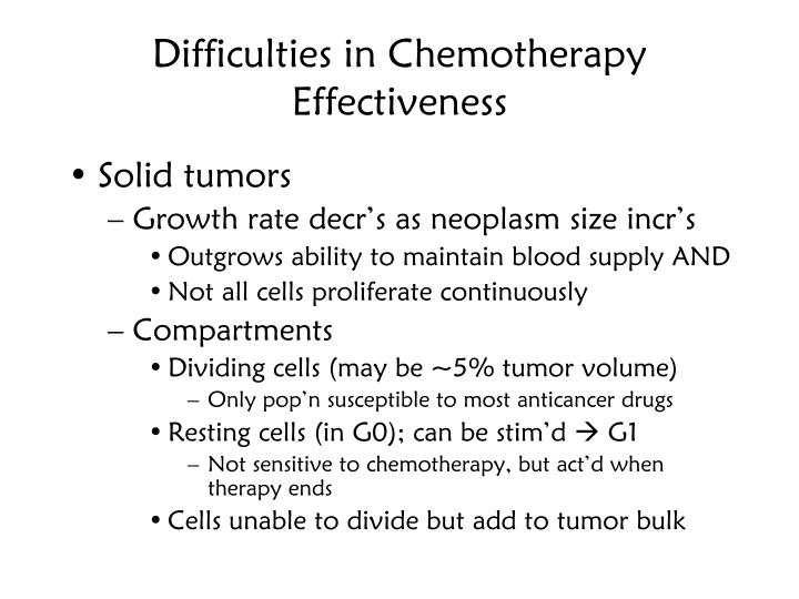 Difficulties in Chemotherapy Effectiveness