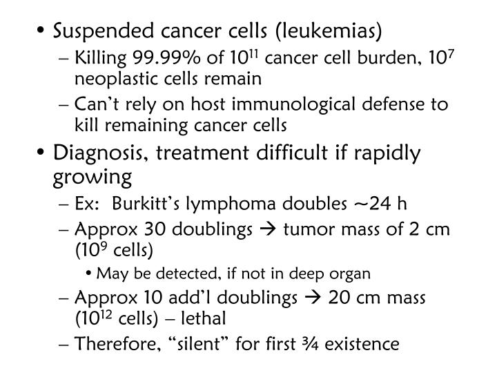 Suspended cancer cells (leukemias)