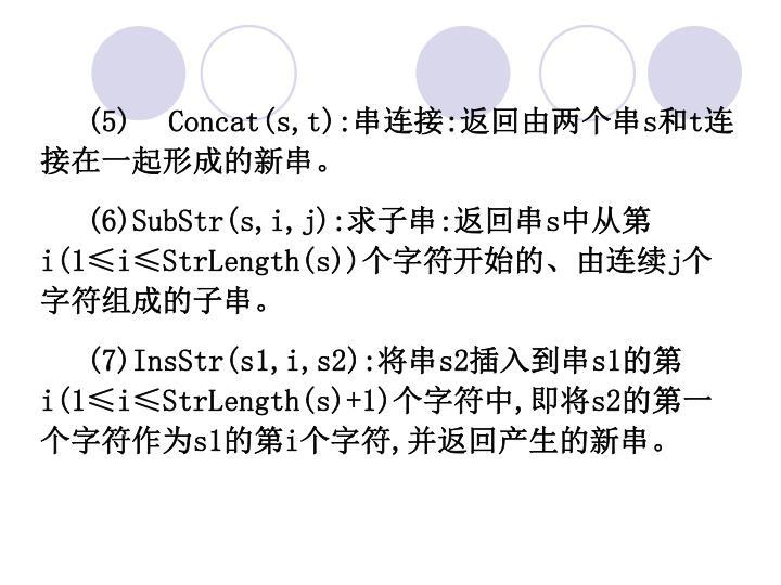 (5) Concat(s,t):串连接:返回由两个串s和t连接在一起形成的新串。