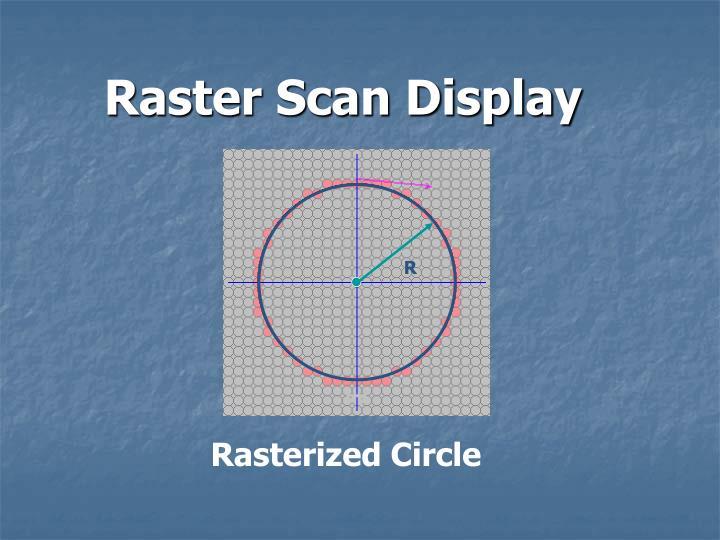 Raster Scan Display