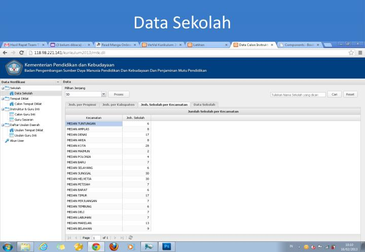 Data Sekolah