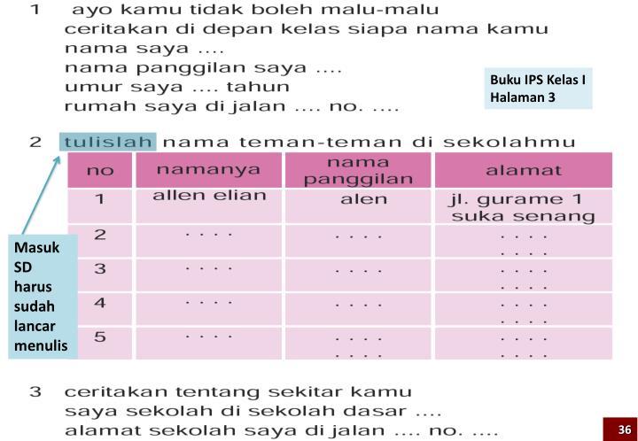 Buku IPS Kelas I