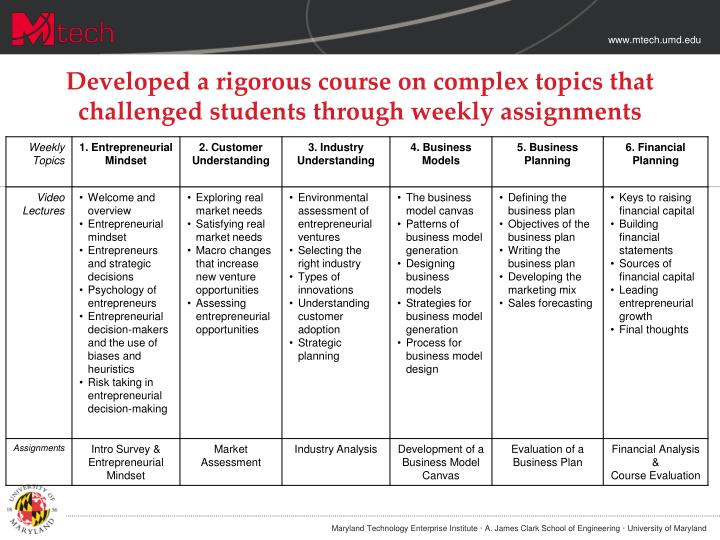Developed a rigorous course on complex topics that challenged students through weekly assignments