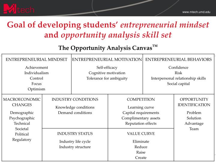 Goal of developing students entrepreneurial mindset and opportunity analysis skill set