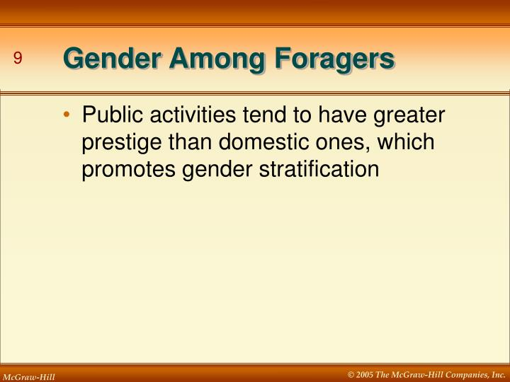 Gender Among Foragers