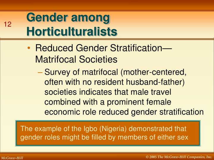 Gender among Horticulturalists