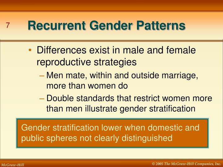 Recurrent Gender Patterns