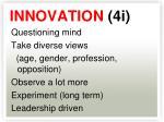 innovation 4i