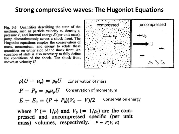 Strong compressive waves: The
