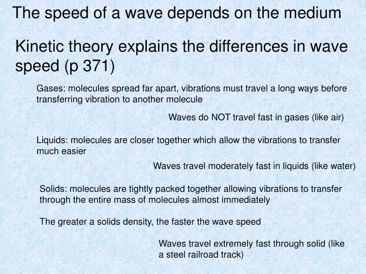 The speed of a wave depends on the medium