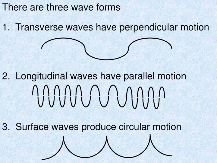 There are three wave forms