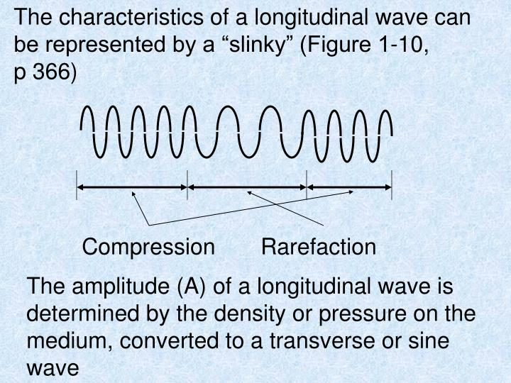 "The characteristics of a longitudinal wave can be represented by a ""slinky"" (Figure 1-10,       p 366)"