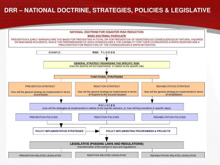 DRR – NATIONAL DOCTRINE, STRATEGIES, POLICIES & LEGISLATIVE