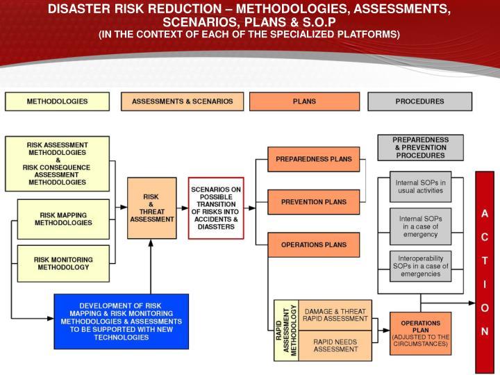 DISASTER RISK REDUCTION – METHODOLOGIES, ASSESSMENTS, SCENARIOS, PLANS & S.O.P