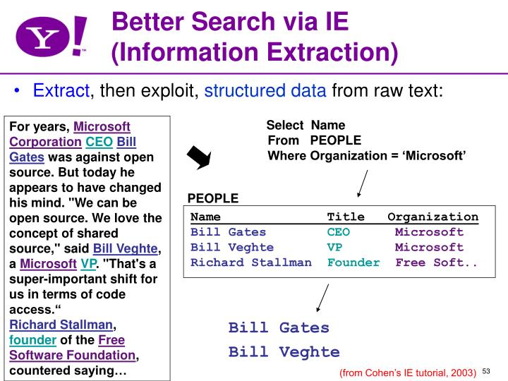 Better Search via IE