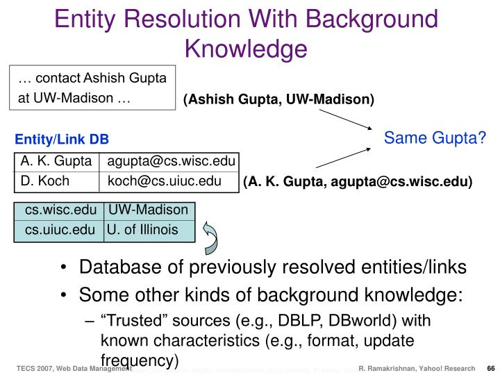 Entity Resolution With Background Knowledge