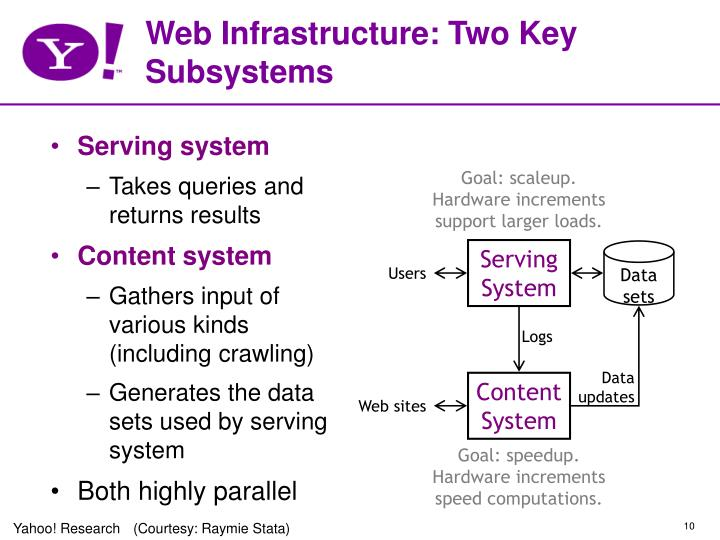 Web Infrastructure: Two Key Subsystems